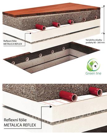 Potrubí podlahové topení 16×2 top heating